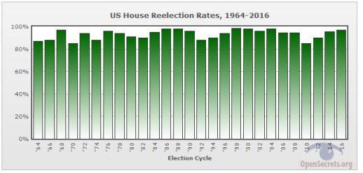 graph-congress
